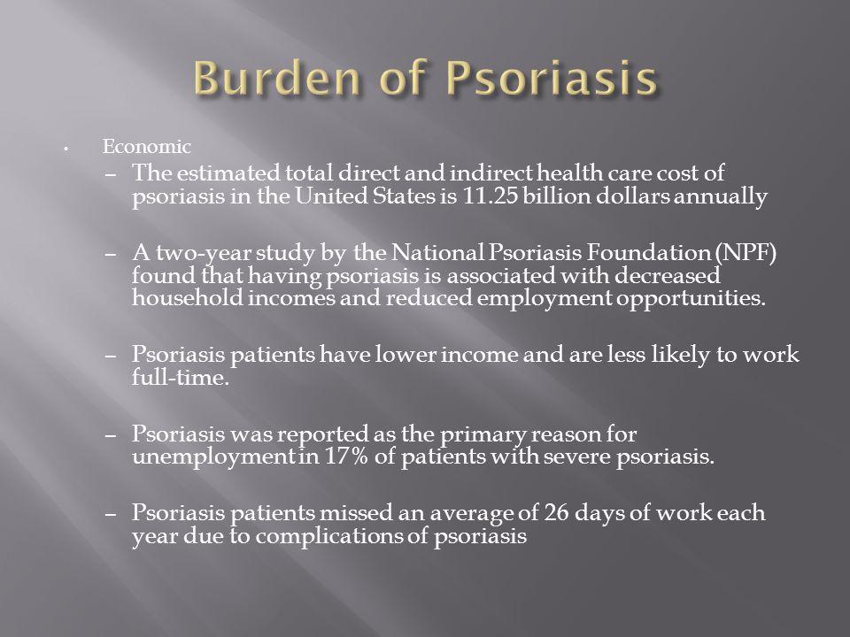 Burden of Psoriasis Economic.