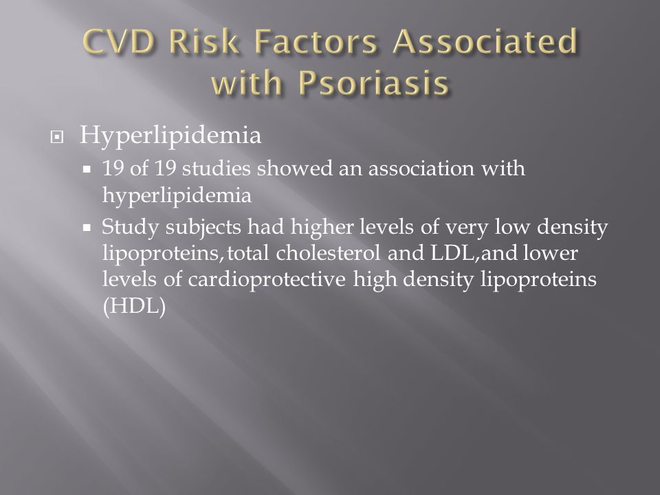 CVD Risk Factors Associated with Psoriasis