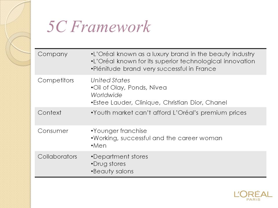 5C Framework Company. L'Oréal known as a luxury brand in the beauty industry. L'Oréal known for its superior technological innovation.