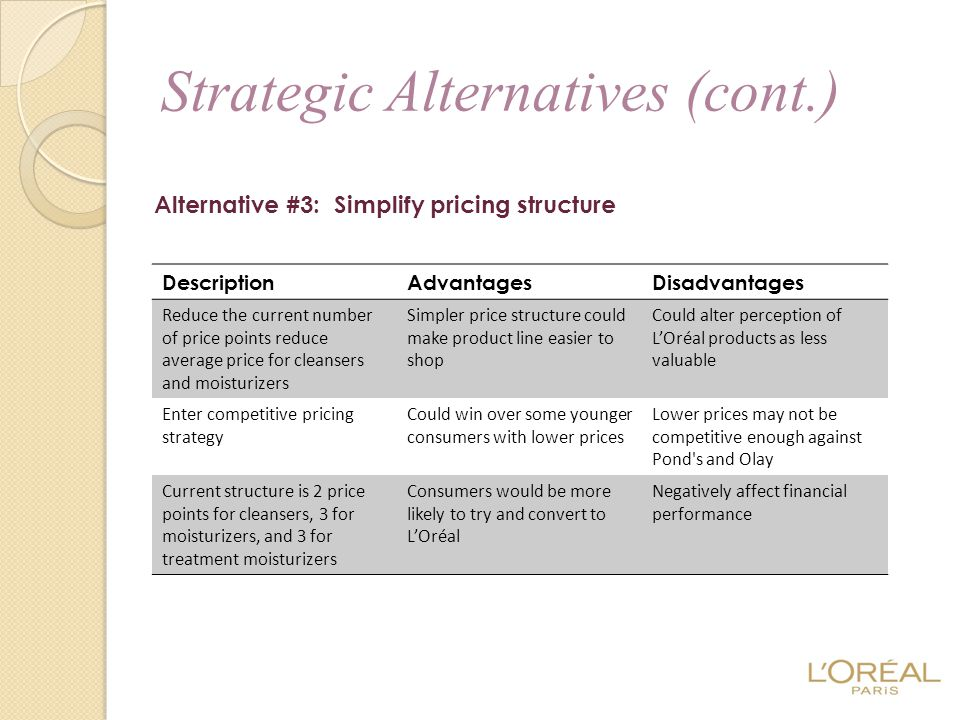 Strategic Alternatives (cont.)