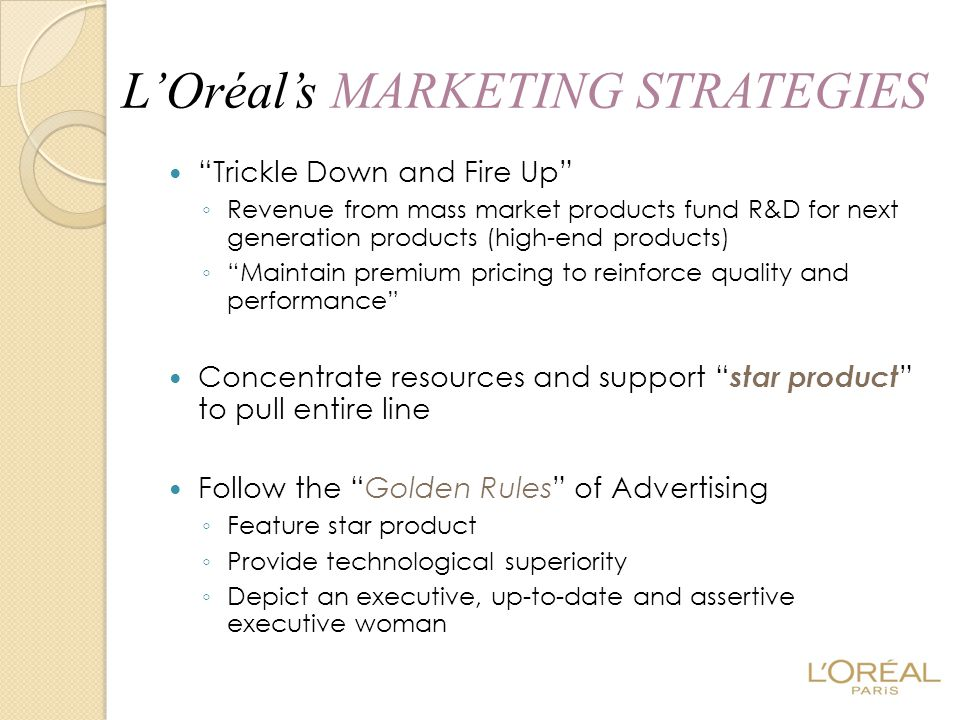 L'Oréal's MARKETING STRATEGIES