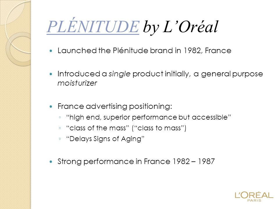 PLÉNITUDE by L'Oréal Launched the Plénitude brand in 1982, France