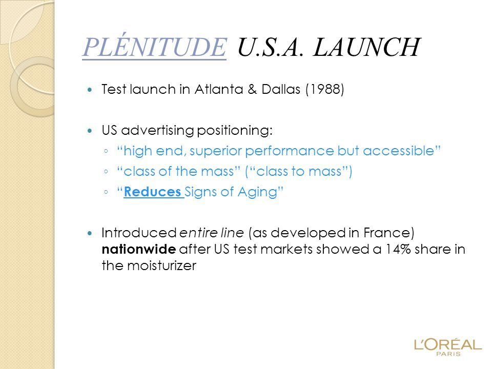 PLÉNITUDE U.S.A. LAUNCH Test launch in Atlanta & Dallas (1988)