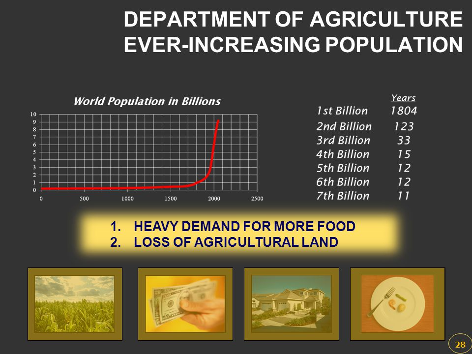DEPARTMENT OF AGRICULTURE EVER-INCREASING POPULATION