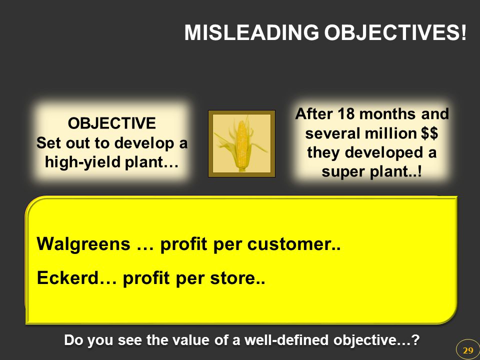 MISLEADING OBJECTIVES!