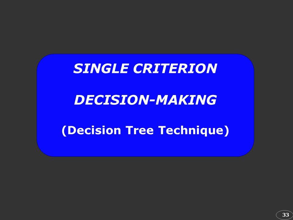 (Decision Tree Technique)