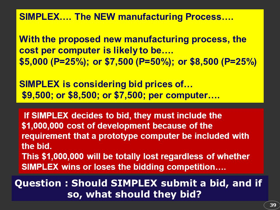 SIMPLEX…. The NEW manufacturing Process….