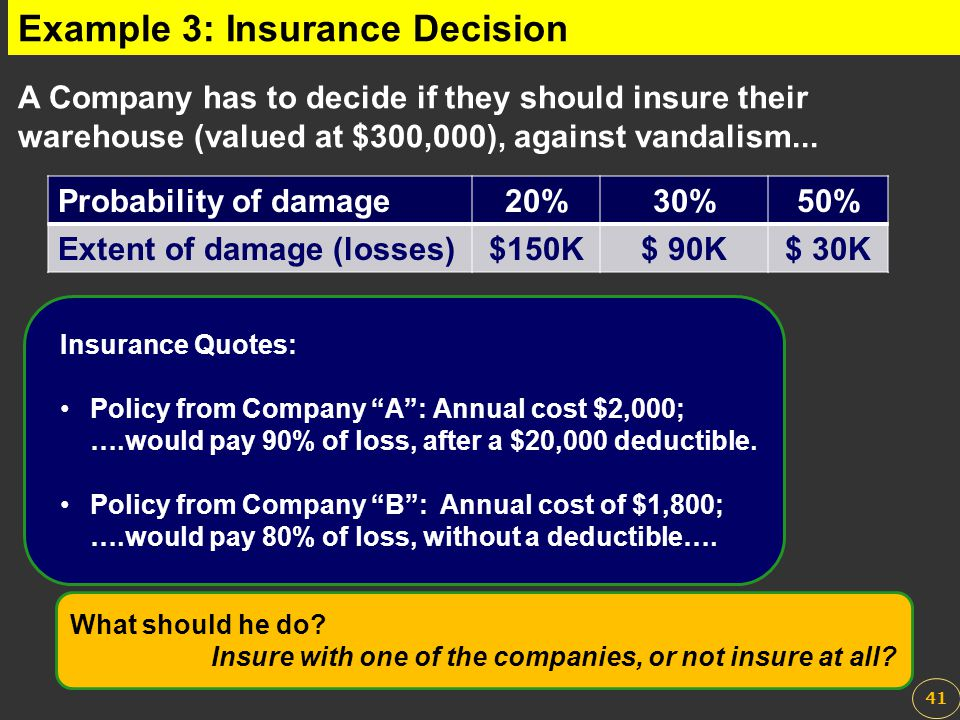 Example 3: Insurance Decision