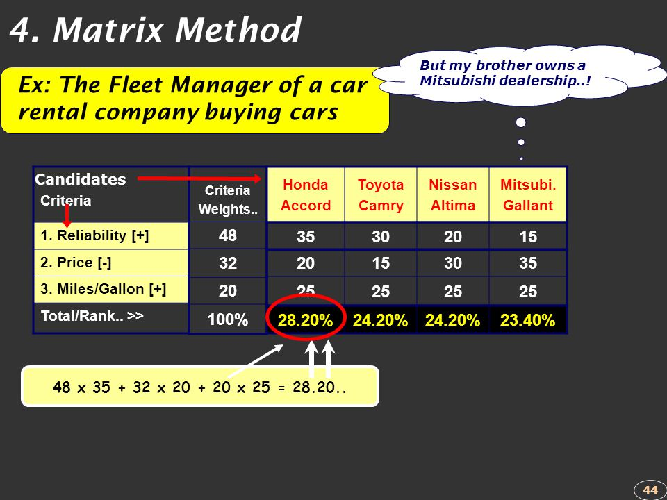 4. Matrix Method But my brother owns a Mitsubishi dealership..! Ex: The Fleet Manager of a car rental company buying cars.