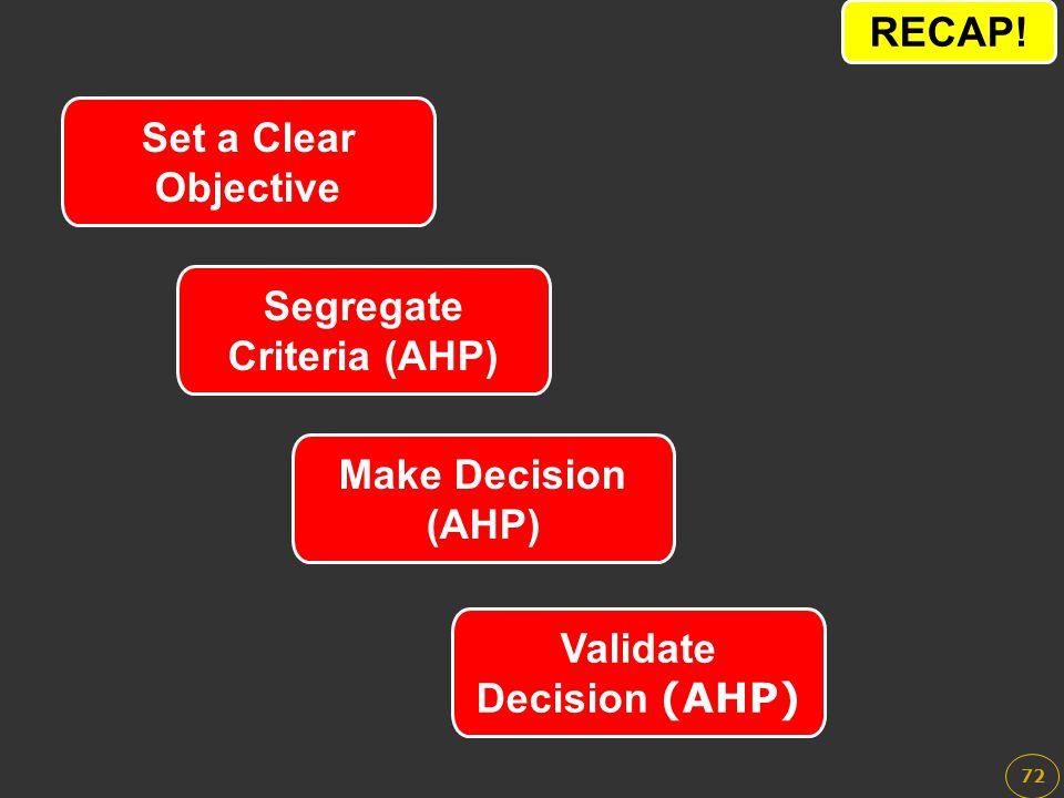 Segregate Criteria (AHP) Validate Decision (AHP)