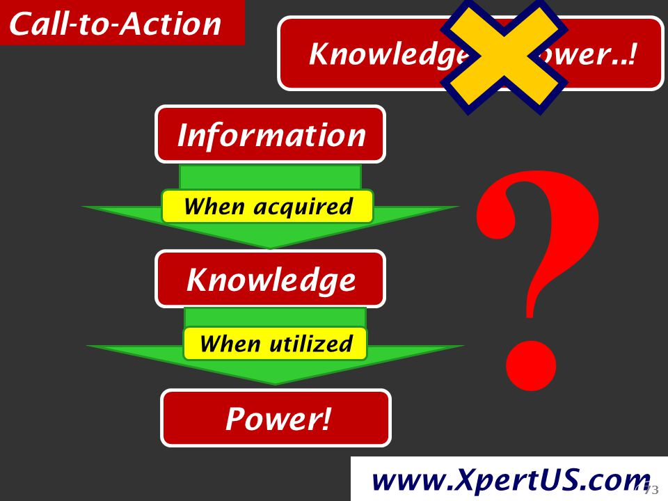 Call-to-Action Information Knowledge Power! Knowledge is Power..!