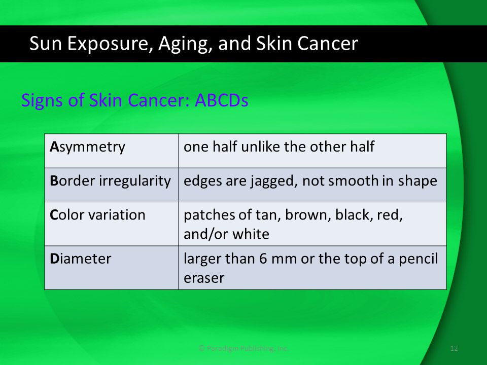 Sun Exposure, Aging, and Skin Cancer