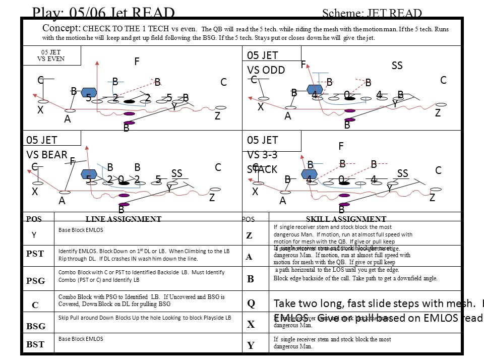 Play: 05/06 Jet READ Scheme: JET READ 05 JET VS ODD F F SS C B B C C B