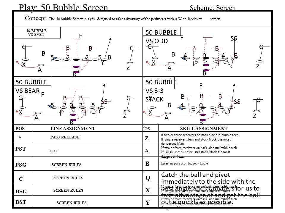 Play: 50 Bubble Screen Scheme: Screen 50 BUBBLE VS ODD F F SS C B B C