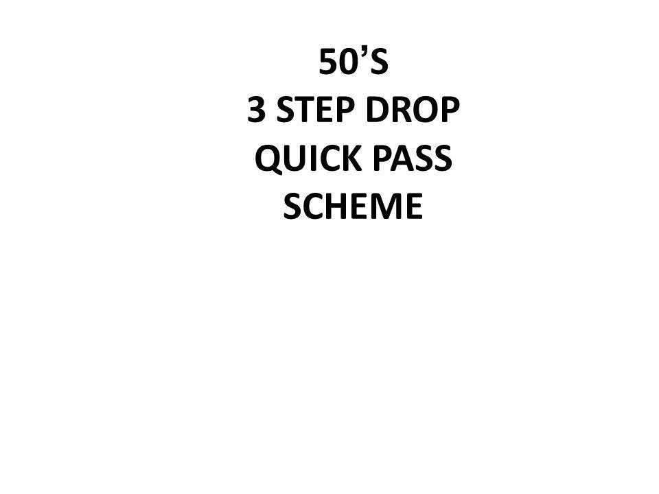 50'S 3 STEP DROP QUICK PASS SCHEME