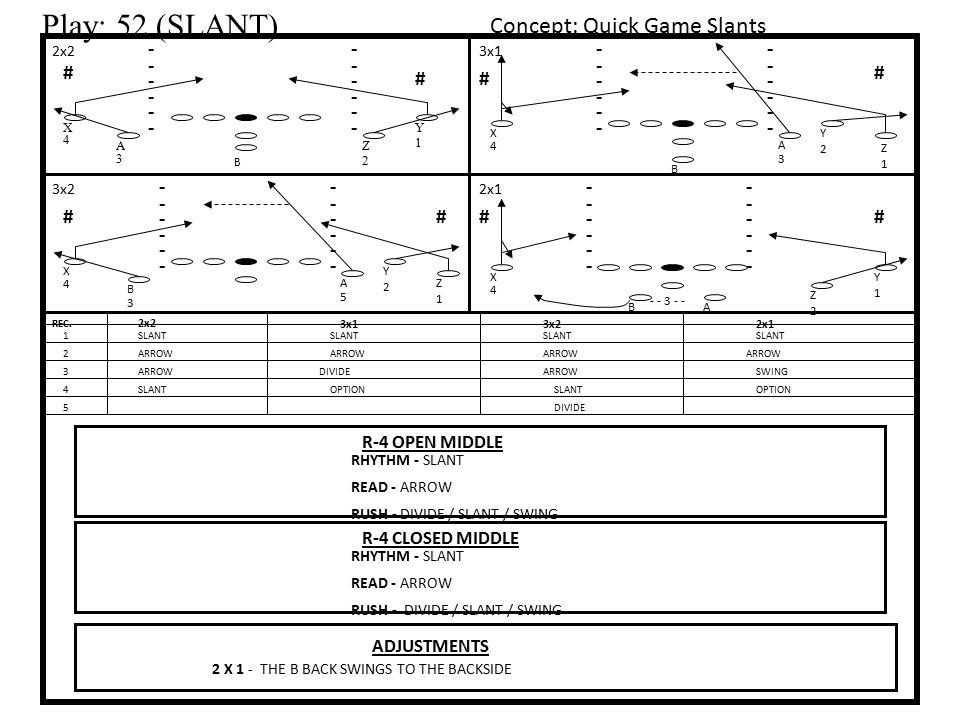 Play: 52 (SLANT) Concept: Quick Game Slants - - - - # # # # - - - - #