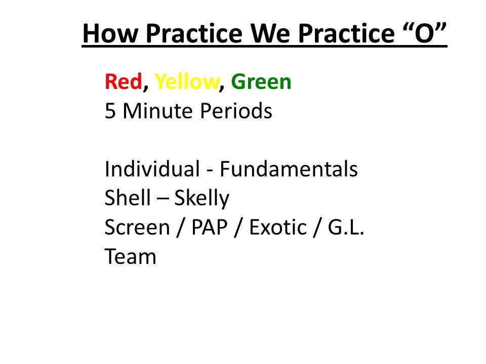 How Practice We Practice O