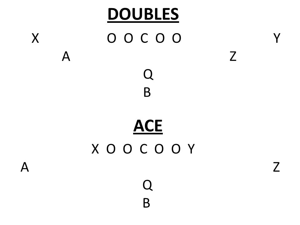 DOUBLES X O O C O O Y. A Z.