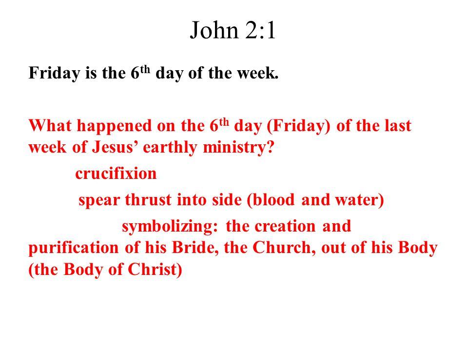 John 2:1