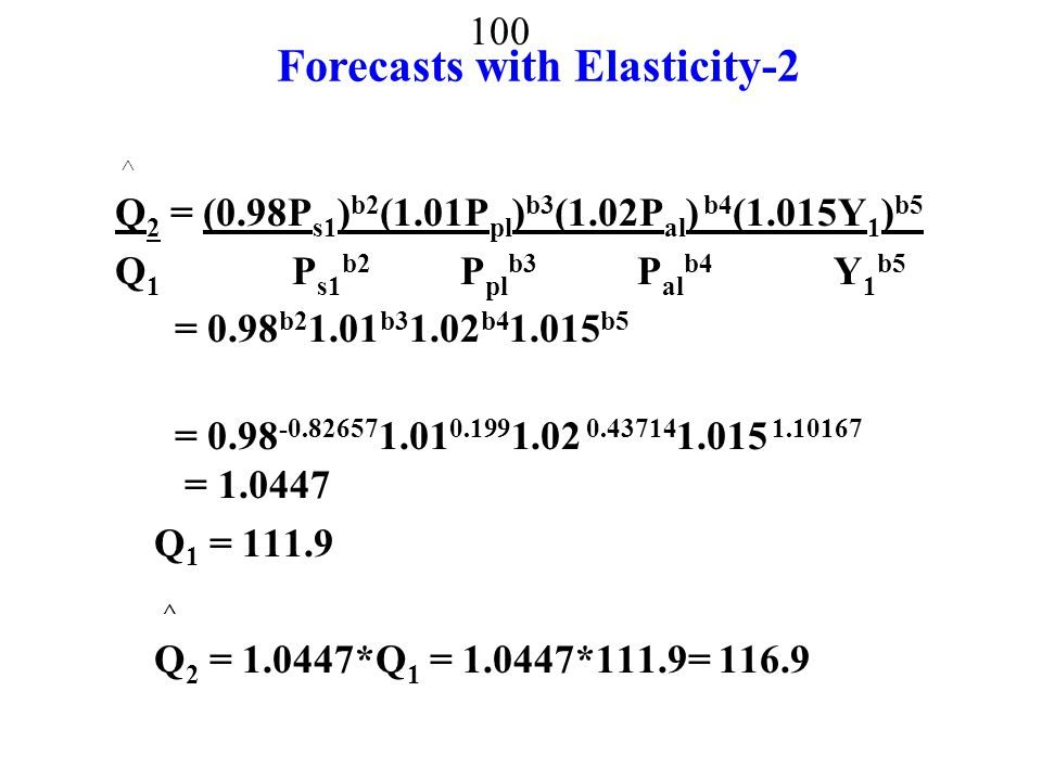 Forecasts with Elasticity-2