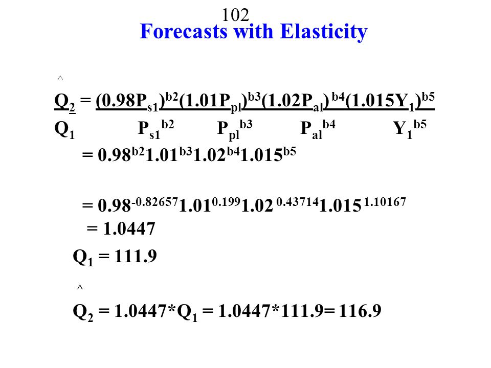 Forecasts with Elasticity