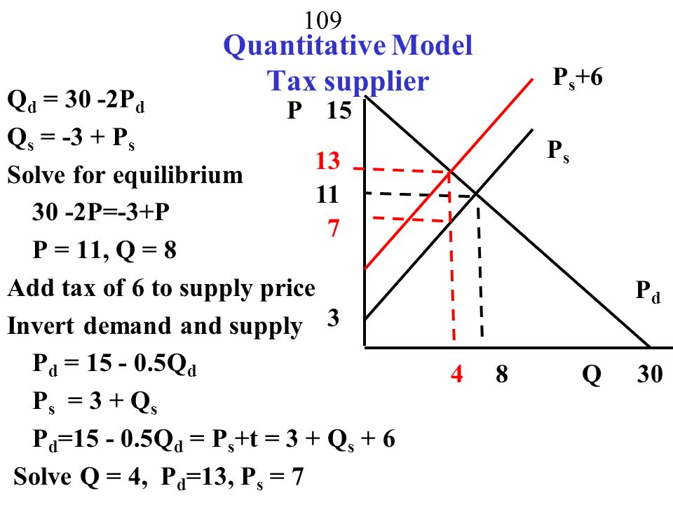 Quantitative Model Tax supplier