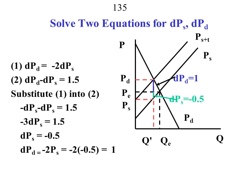 Solve Two Equations for dPs, dPd