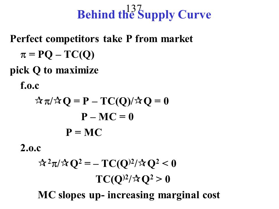 Behind the Supply Curve