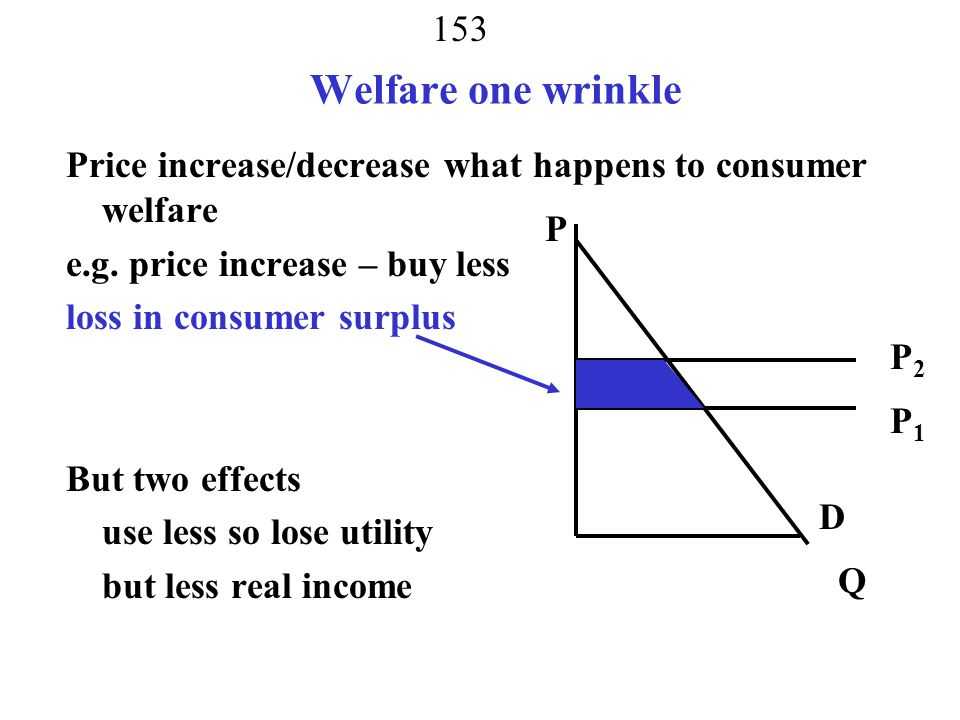 Welfare one wrinkle Price increase/decrease what happens to consumer welfare. e.g. price increase – buy less.