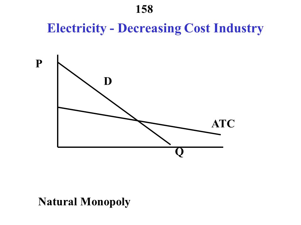 Electricity - Decreasing Cost Industry