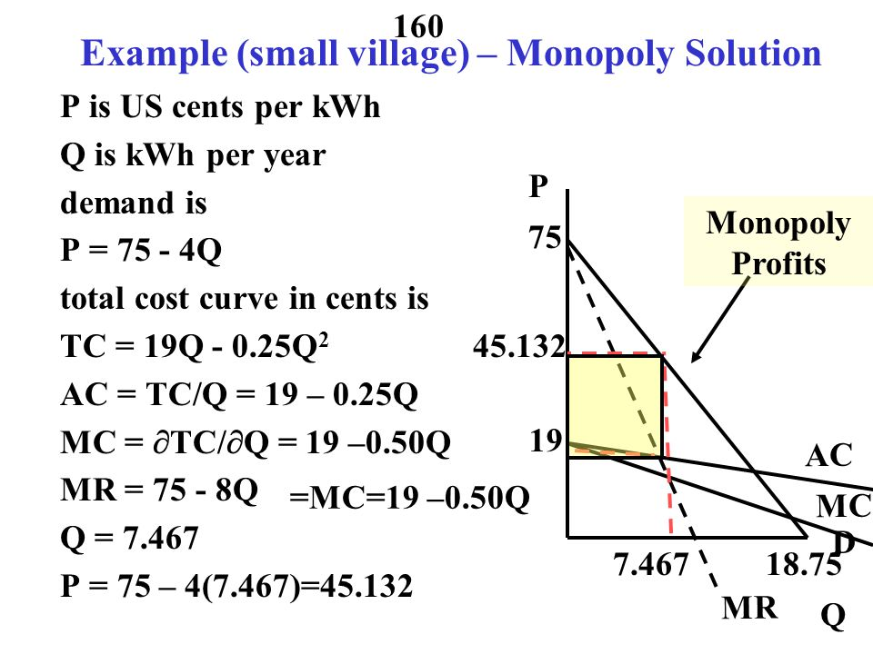 Example (small village) – Monopoly Solution