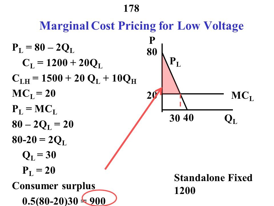 Marginal Cost Pricing for Low Voltage