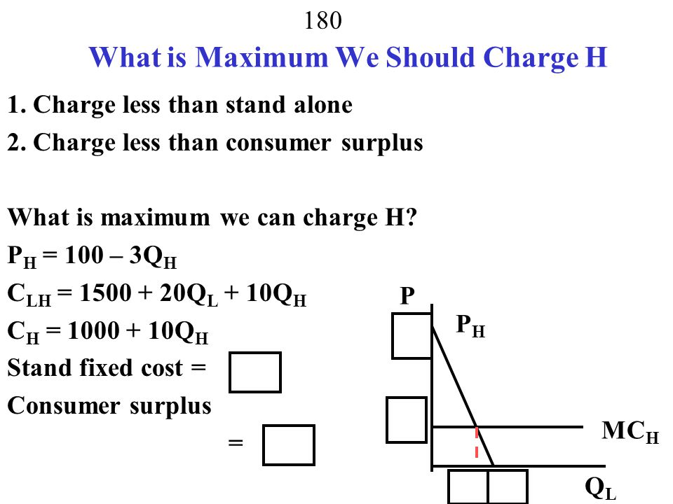 What is Maximum We Should Charge H