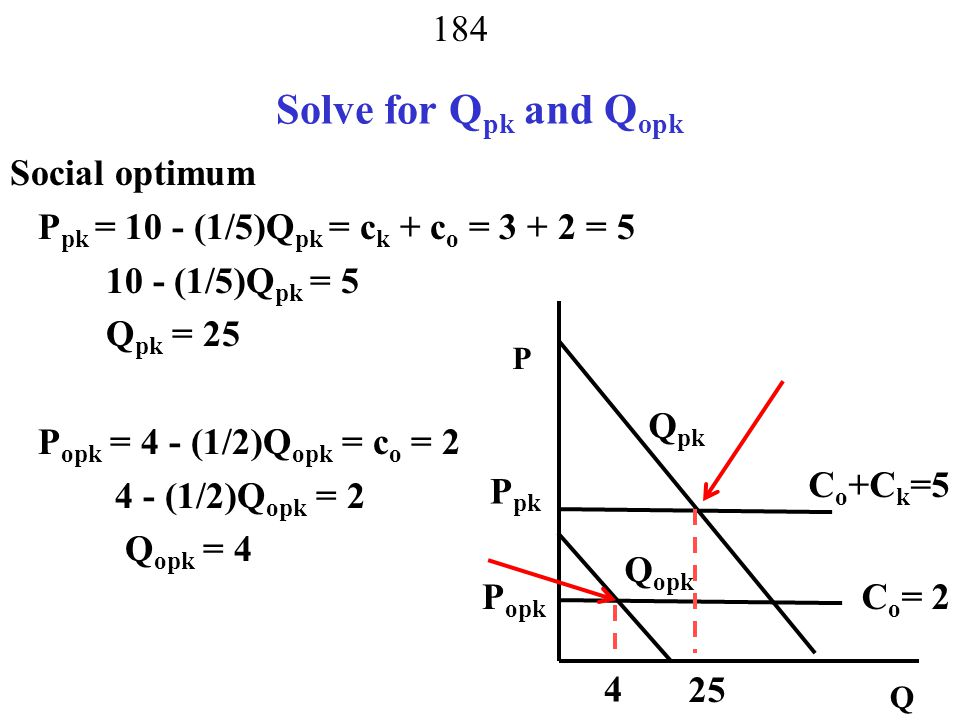 Solve for Qpk and Qopk Social optimum