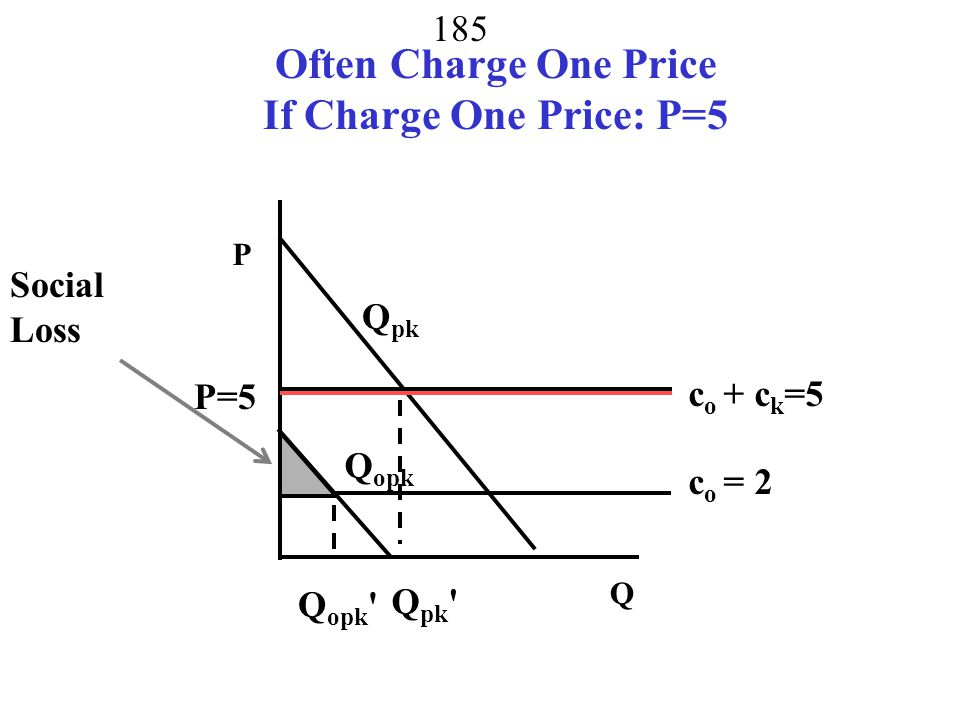 Often Charge One Price If Charge One Price: P=5