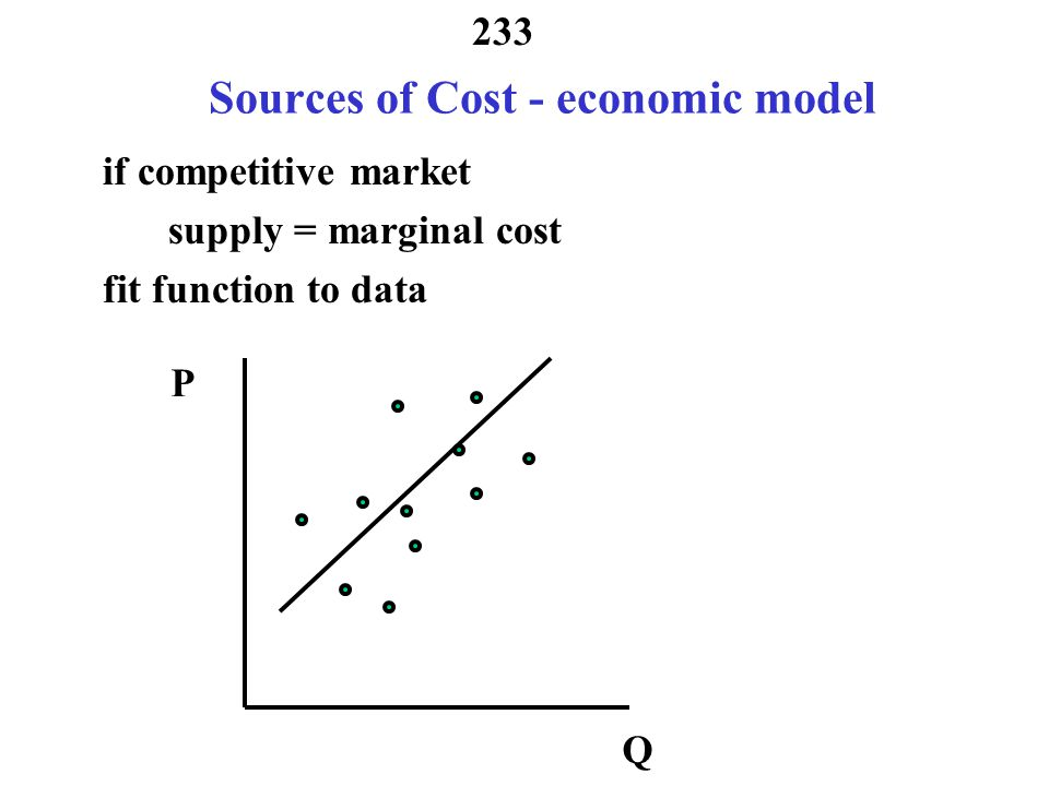 Sources of Cost - economic model