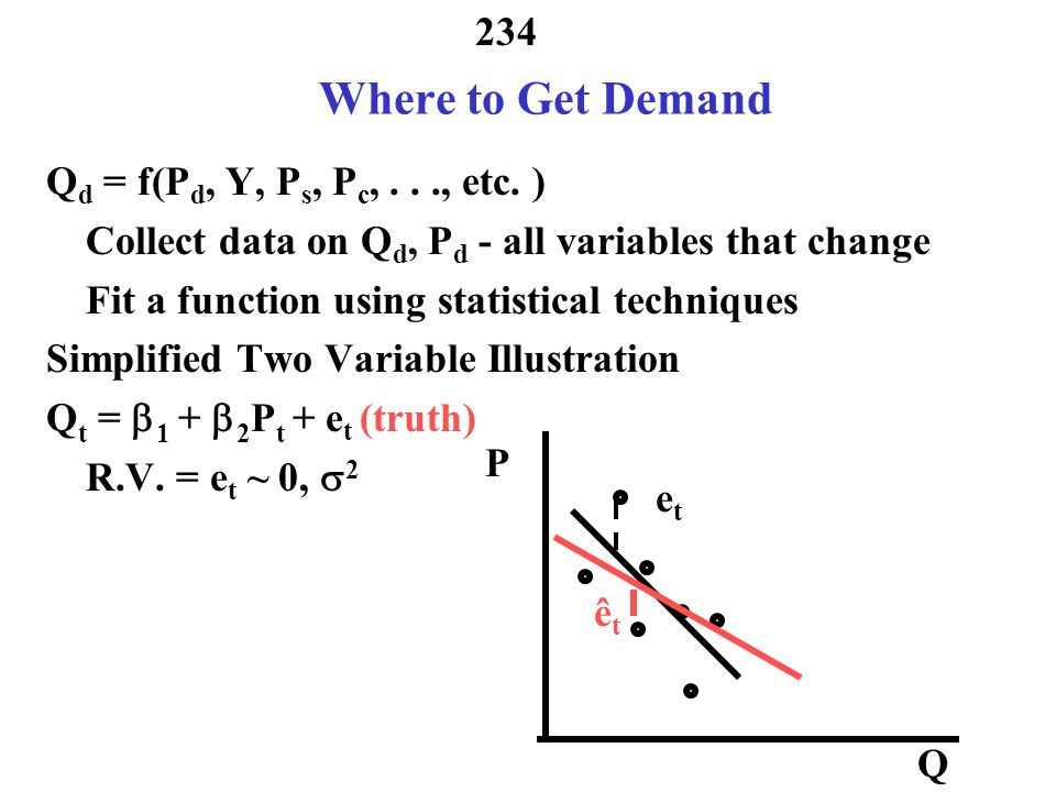 Where to Get Demand Qd = f(Pd, Y, Ps, Pc, . . ., etc. )