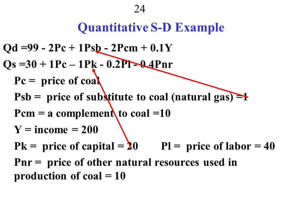 Quantitative S-D Example