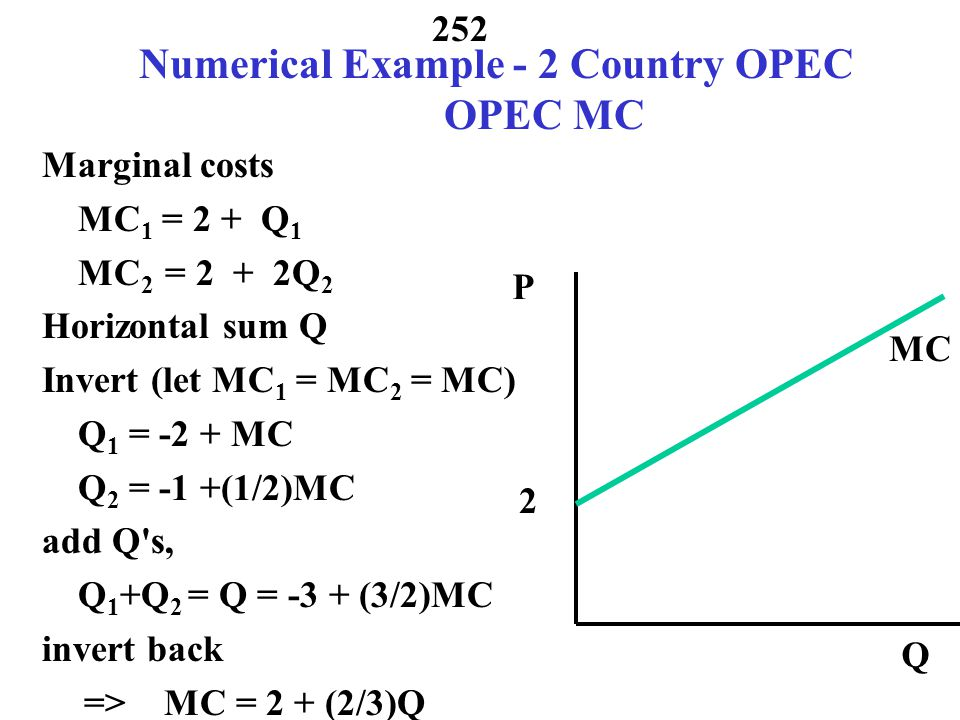 Numerical Example - 2 Country OPEC OPEC MC