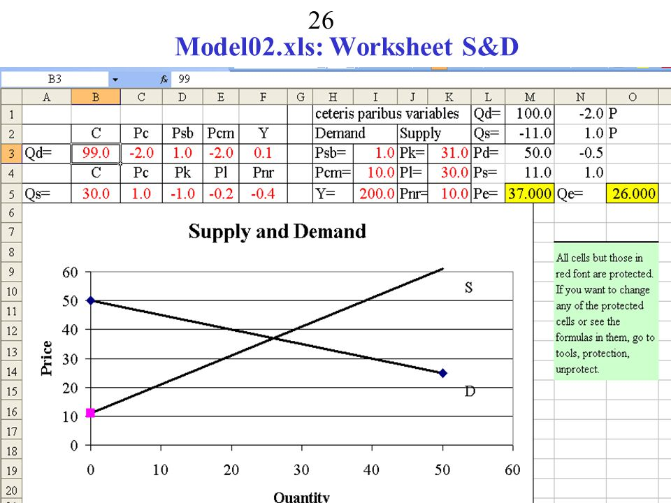 Model02.xls: Worksheet S&D