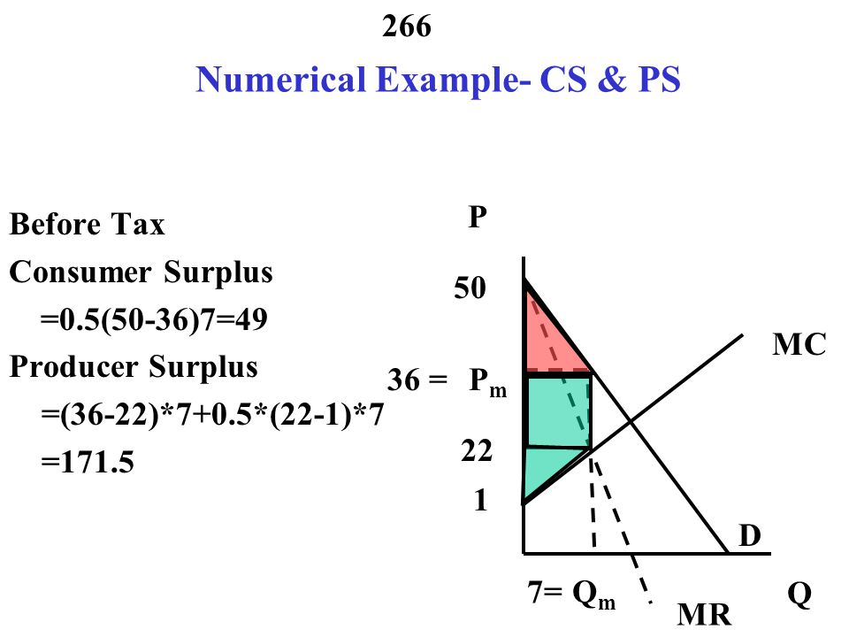 Numerical Example- CS & PS