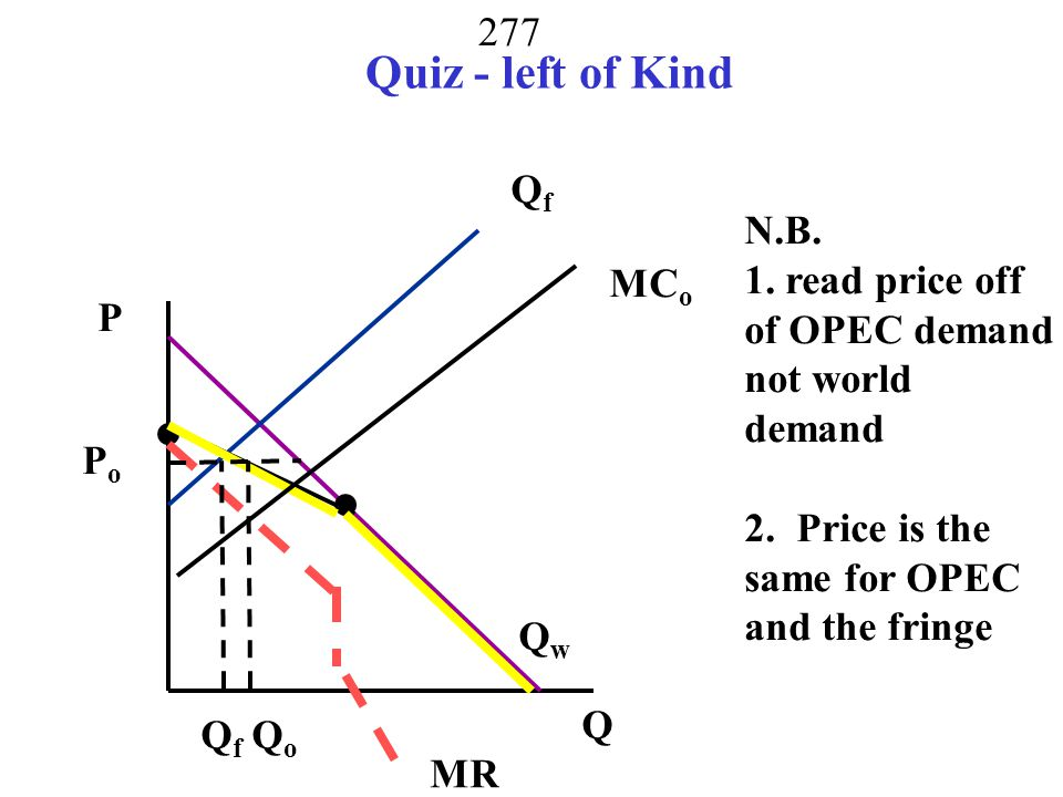 Quiz - left of Kind Qf. N.B. 1. read price off of OPEC demand not world demand. 2. Price is the same for OPEC and the fringe.