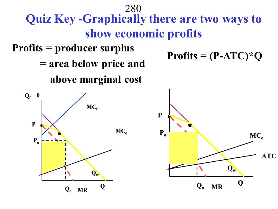 Quiz Key -Graphically there are two ways to show economic profits