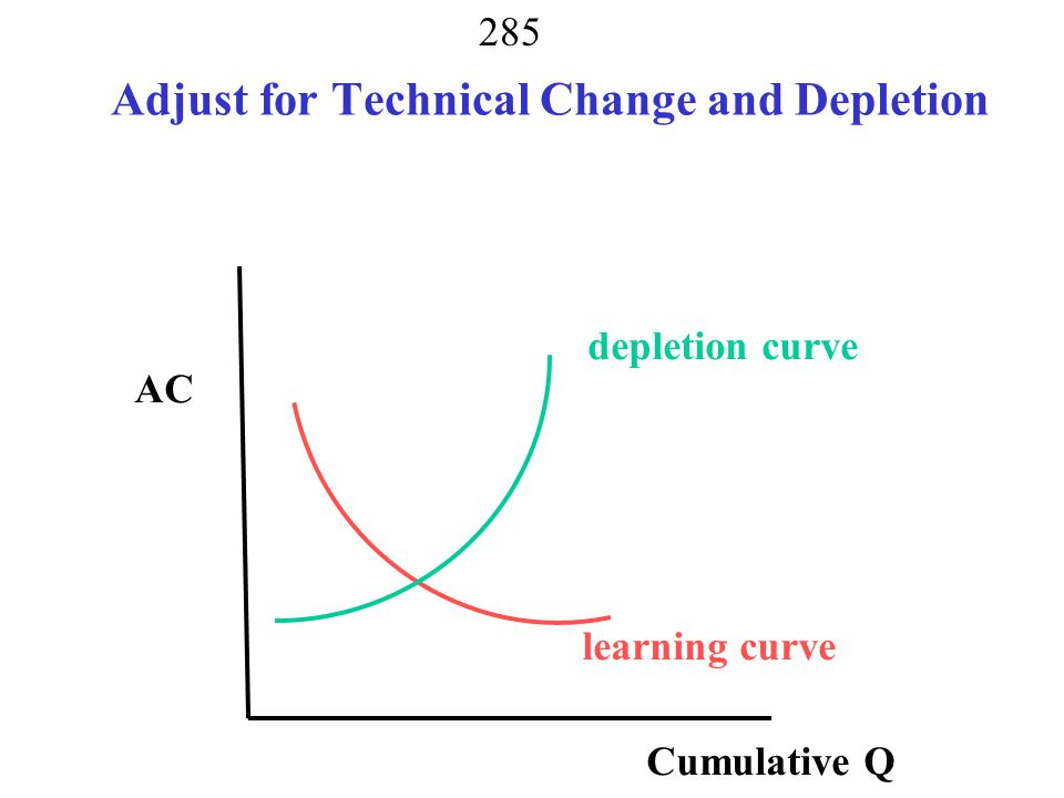 Adjust for Technical Change and Depletion