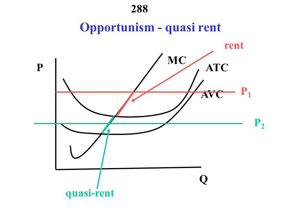 Opportunism - quasi rent