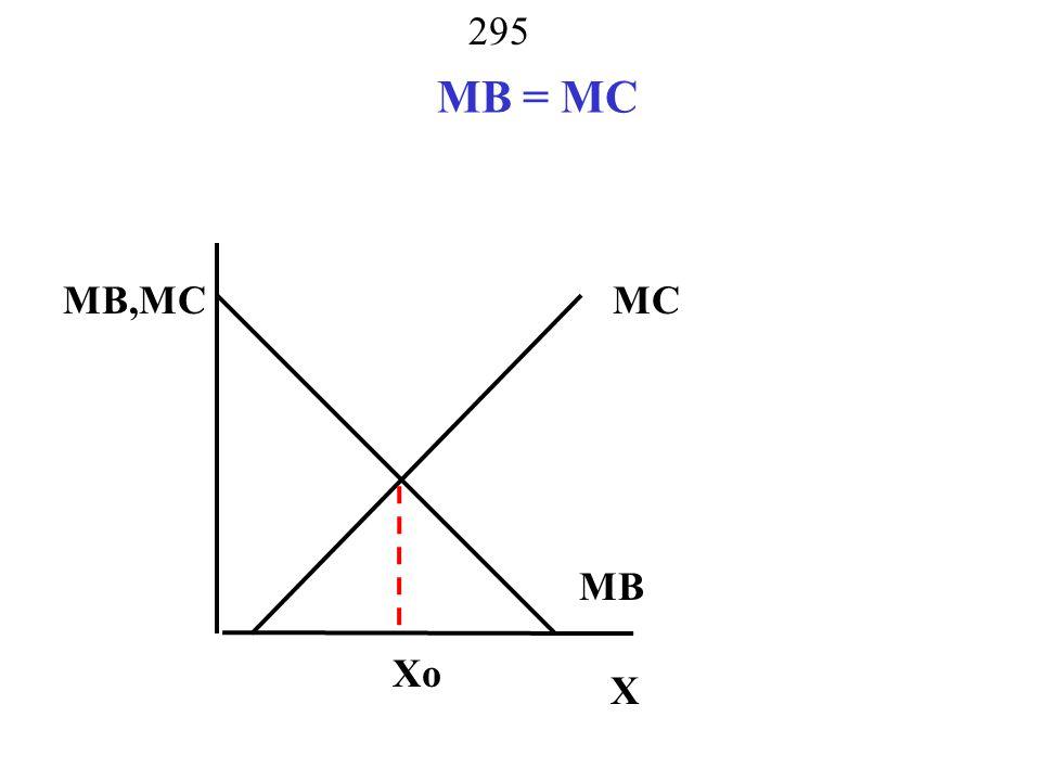 MB = MC MB,MC MC MB Xo X