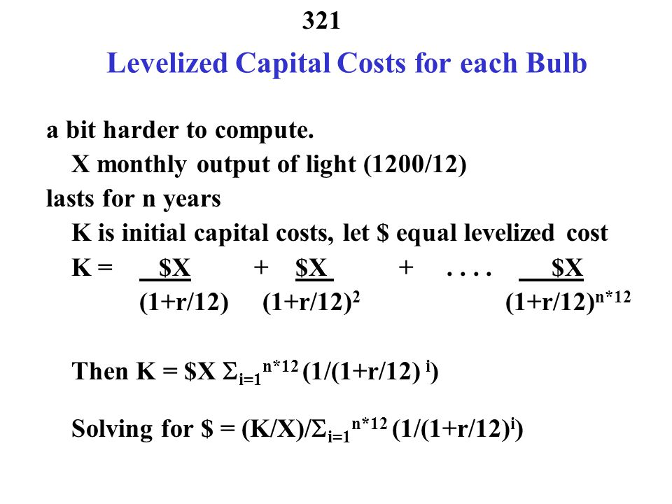 Levelized Capital Costs for each Bulb