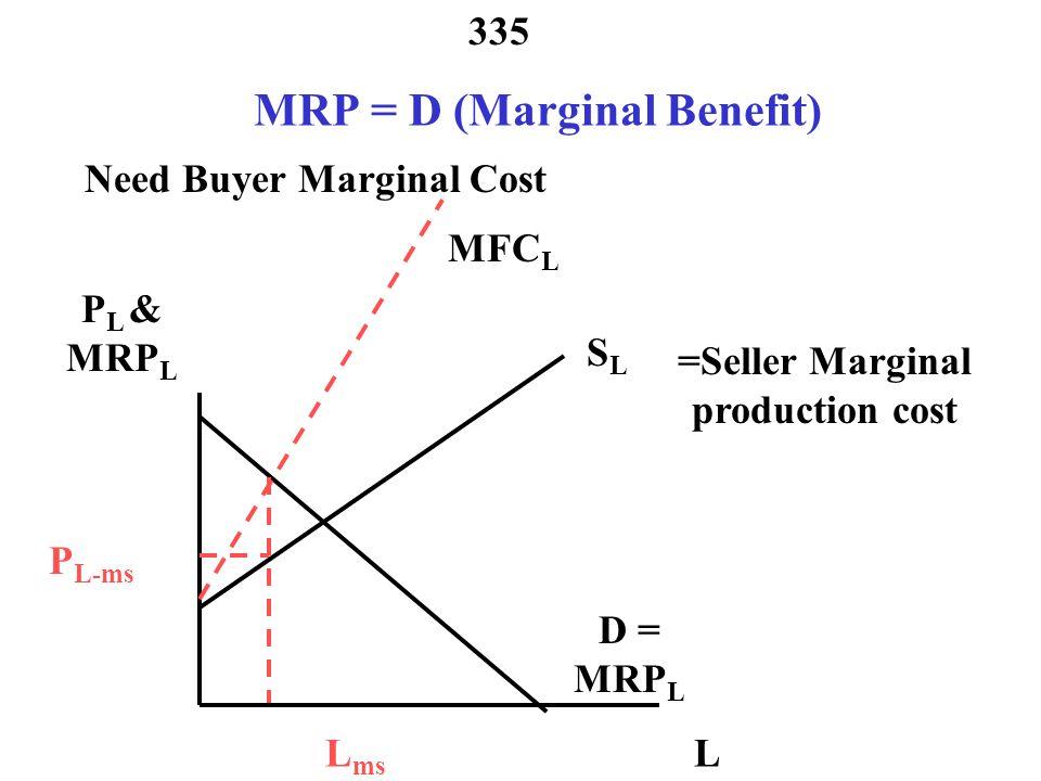 MRP = D (Marginal Benefit)
