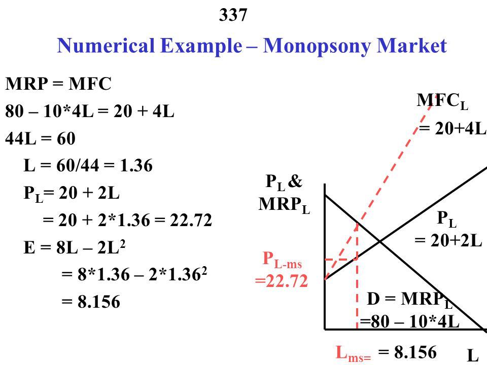 Numerical Example – Monopsony Market