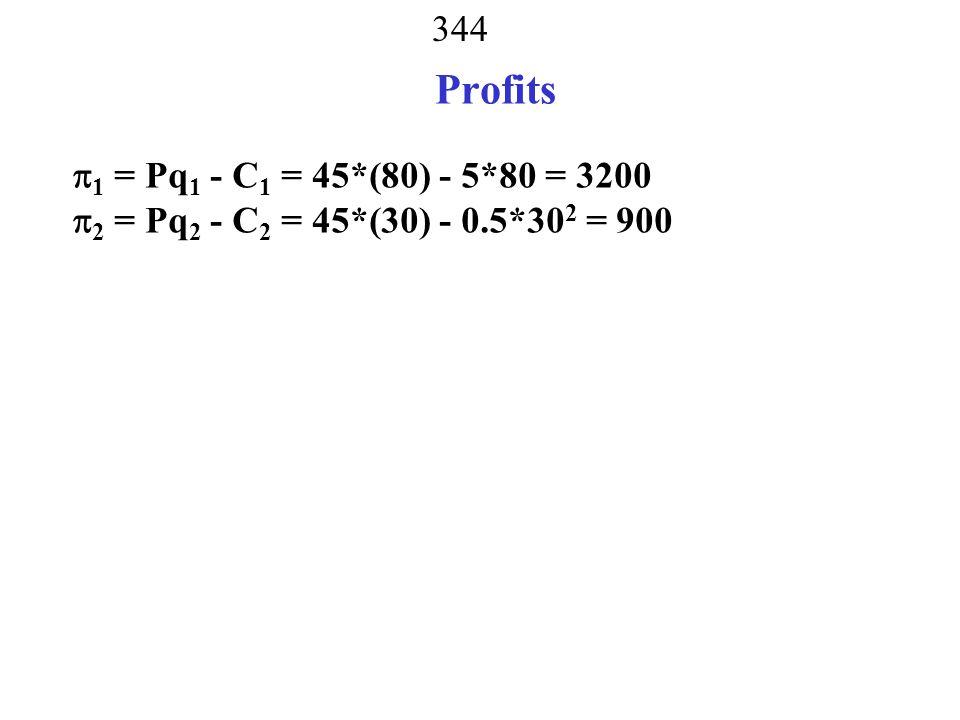 Profits 1 = Pq1 - C1 = 45*(80) - 5*80 = 3200